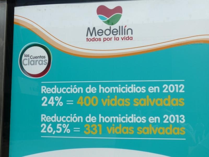Medellin's Mureder Rates